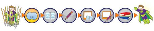 Icon image showing level 2 progression.
